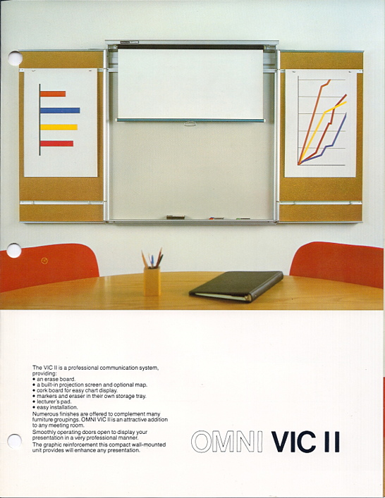Conference board OMNI VIC II